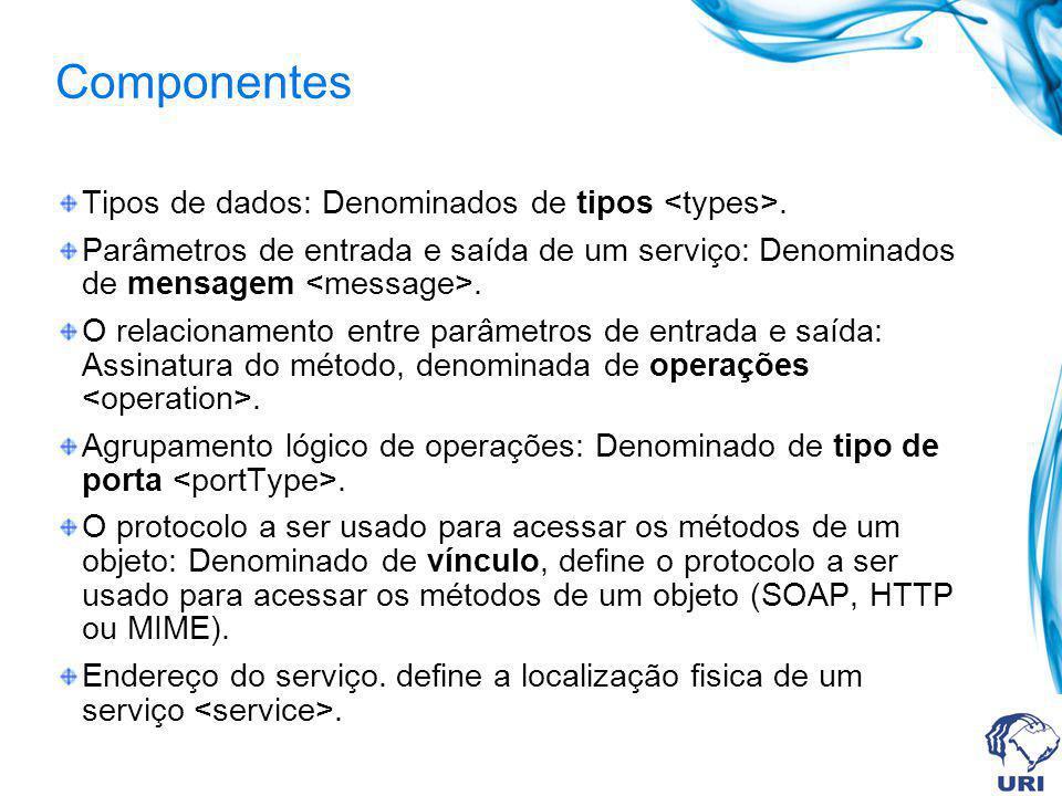 Componentes Tipos de dados: Denominados de tipos. Parâmetros de entrada e saída de um serviço: Denominados de mensagem. O relacionamento entre parâmet