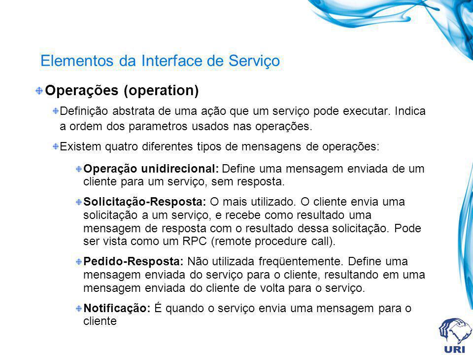 Operações (operation) Definição abstrata de uma ação que um serviço pode executar. Indica a ordem dos parametros usados nas operações. Existem quatro
