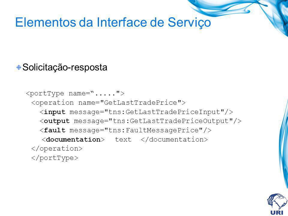 Elementos da Interface de Serviço Solicitação-resposta text