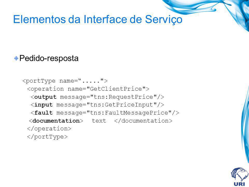 Elementos da Interface de Serviço Pedido-resposta text