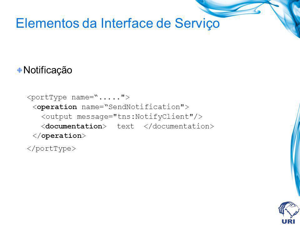 Elementos da Interface de Serviço Notificação text