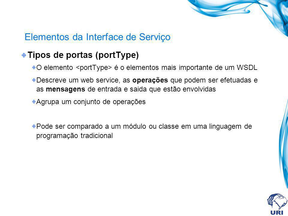 Tipos de portas (portType) O elemento é o elementos mais importante de um WSDL Descreve um web service, as operações que podem ser efetuadas e as mens