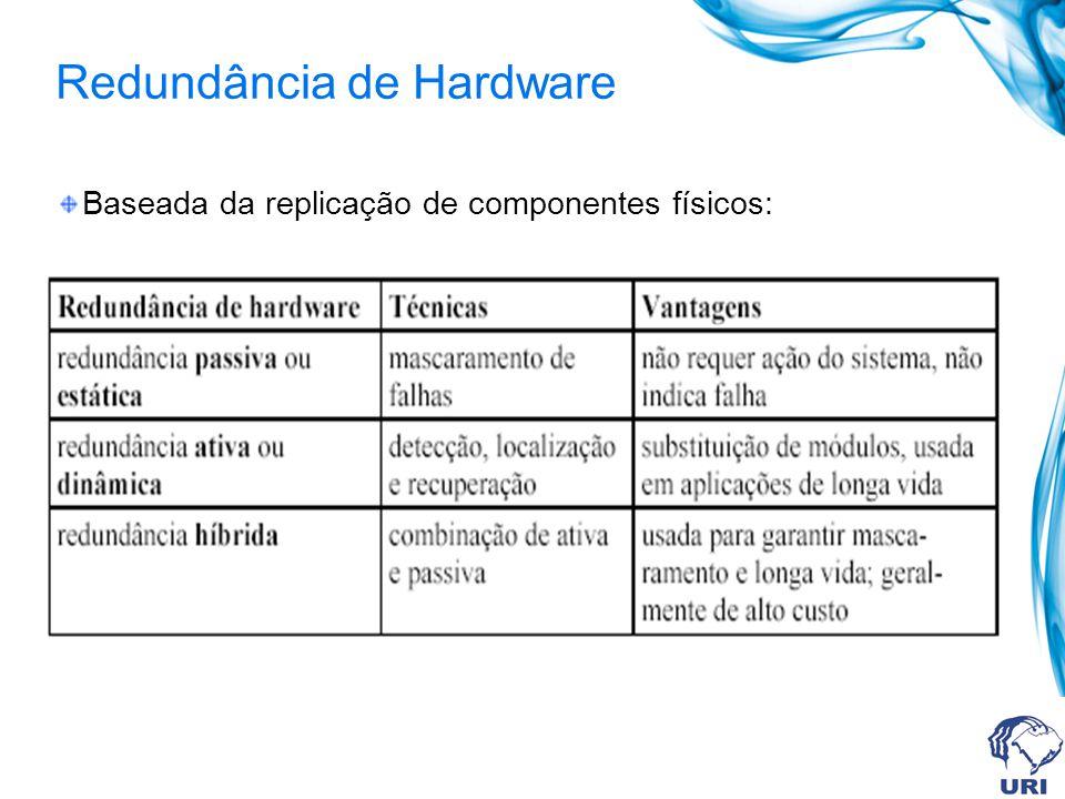 Redundância de Hardware Baseada da replicação de componentes físicos: