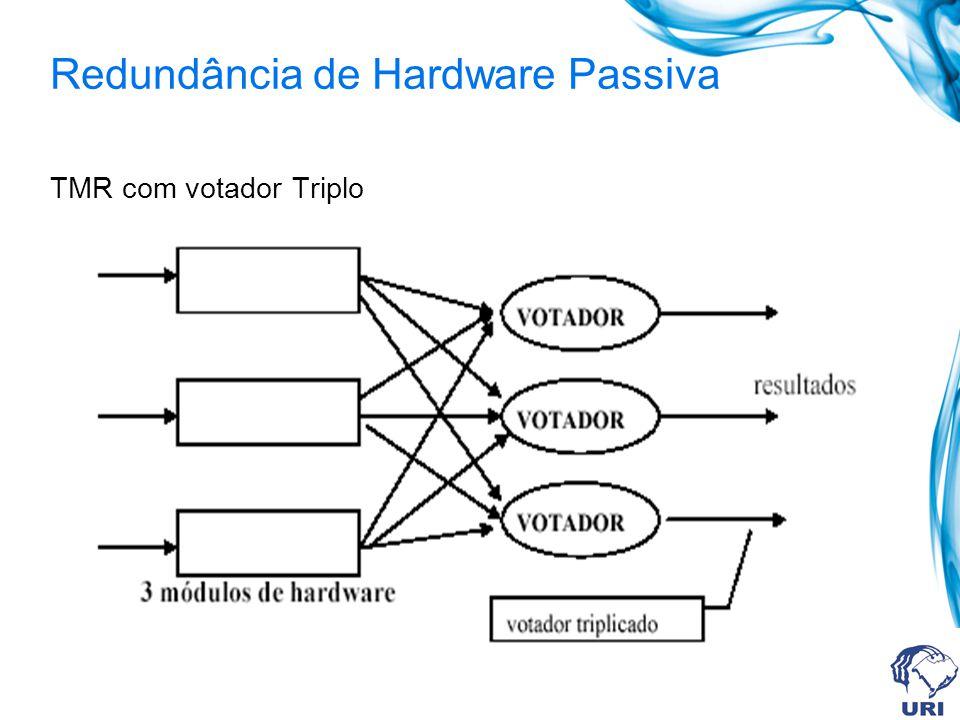 Redundância de Hardware Passiva TMR com votador Triplo