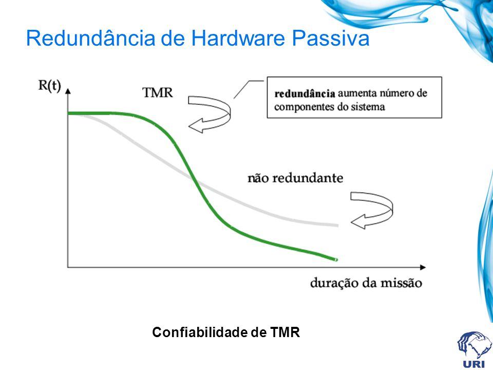 Redundância de Hardware Passiva Confiabilidade de TMR