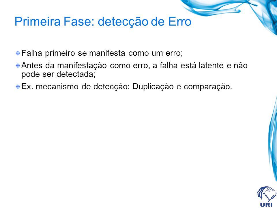 Primeira Fase: detecção de Erro Falha primeiro se manifesta como um erro; Antes da manifestação como erro, a falha está latente e não pode ser detecta