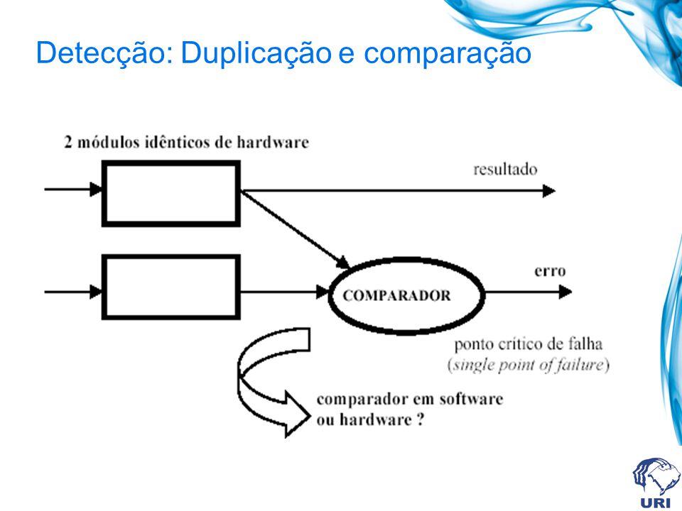 Detecção: Duplicação e comparação