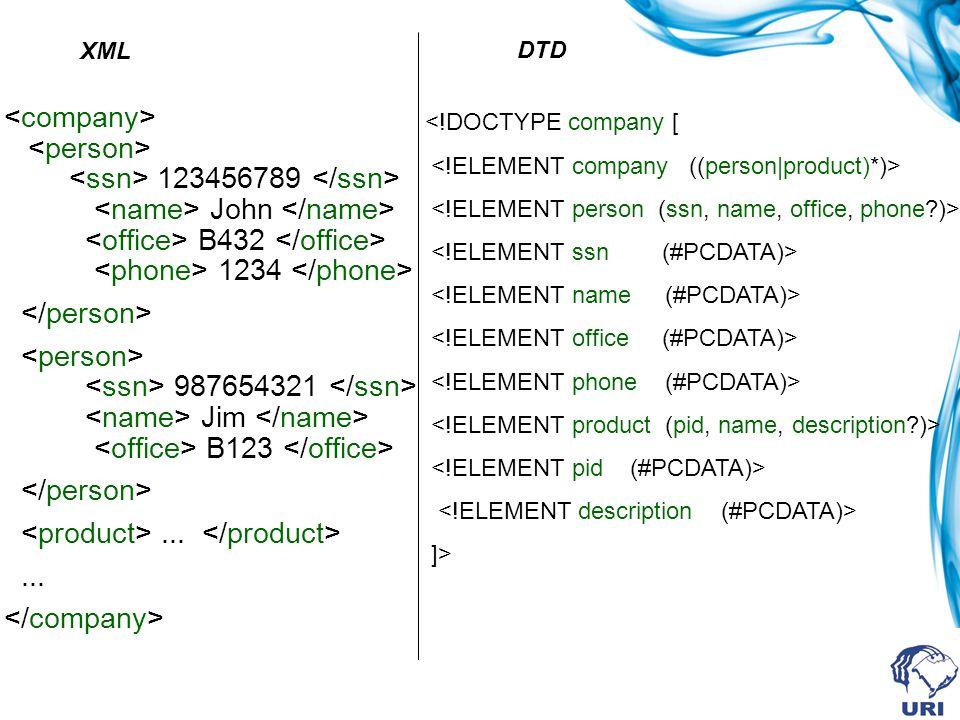123456789 John B432 1234 987654321 Jim B123... <!DOCTYPE company [ ]> XML DTD