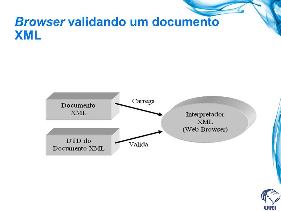 Browser validando um documento XML