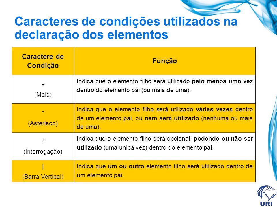 Caracteres de condições utilizados na declaração dos elementos Caractere de Condição Função + (Mais) Indica que o elemento filho será utilizado pelo menos uma vez dentro do elemento pai (ou mais de uma).
