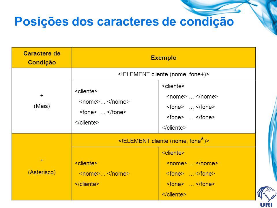 Posições dos caracteres de condição Caractere de Condição Exemplo + (Mais)......