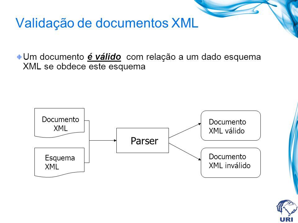 Validação de documentos XML Um documento é válido com relação a um dado esquema XML se obdece este esquema Documento XML Esquema XML Parser Documento XML válido Documento XML inválido