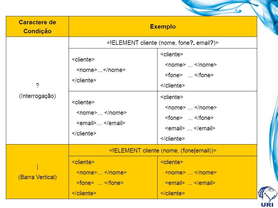 Posições dos caracteres de condição Caractere de Condição Exemplo .