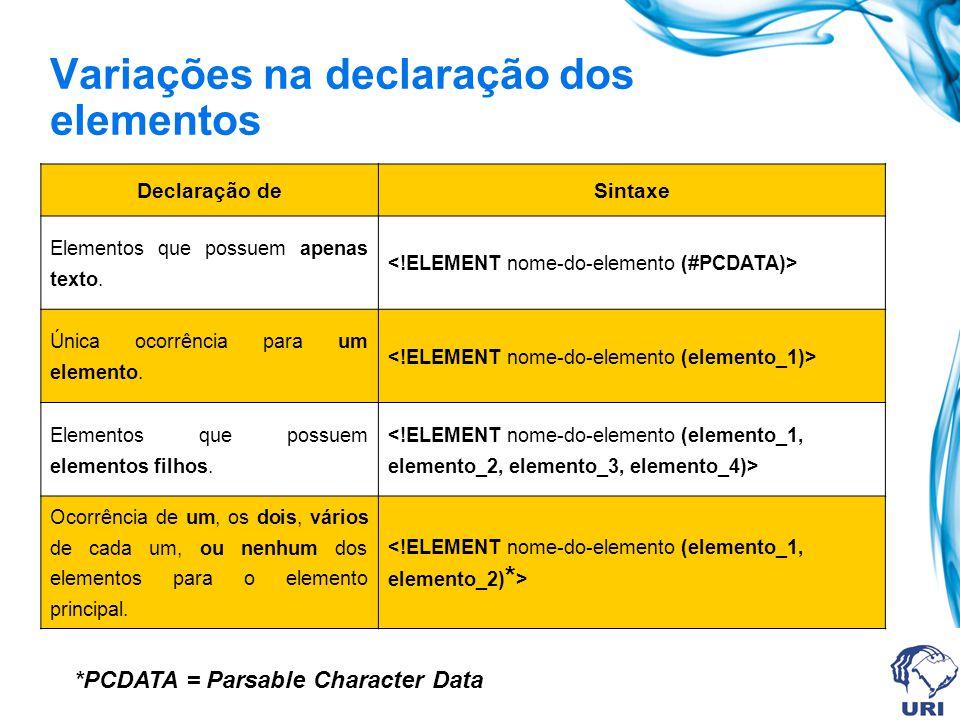 Variações na declaração dos elementos Declaração deSintaxe Elementos que possuem apenas texto. Única ocorrência para um elemento. Elementos que possue