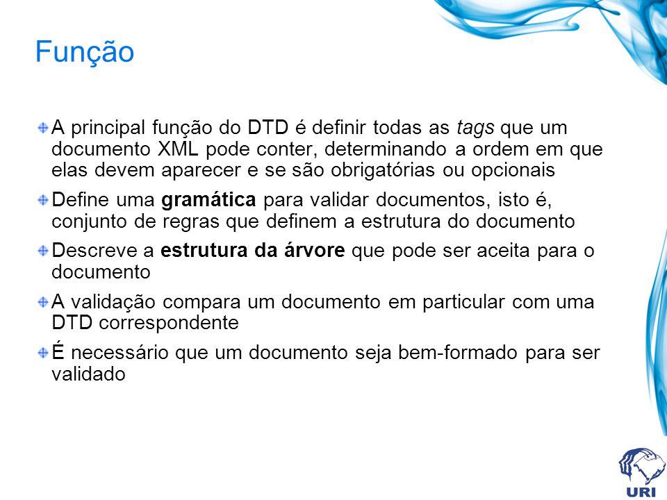 DTD Interno É possível que se insiram as regras do DTD no próprio documento XML.