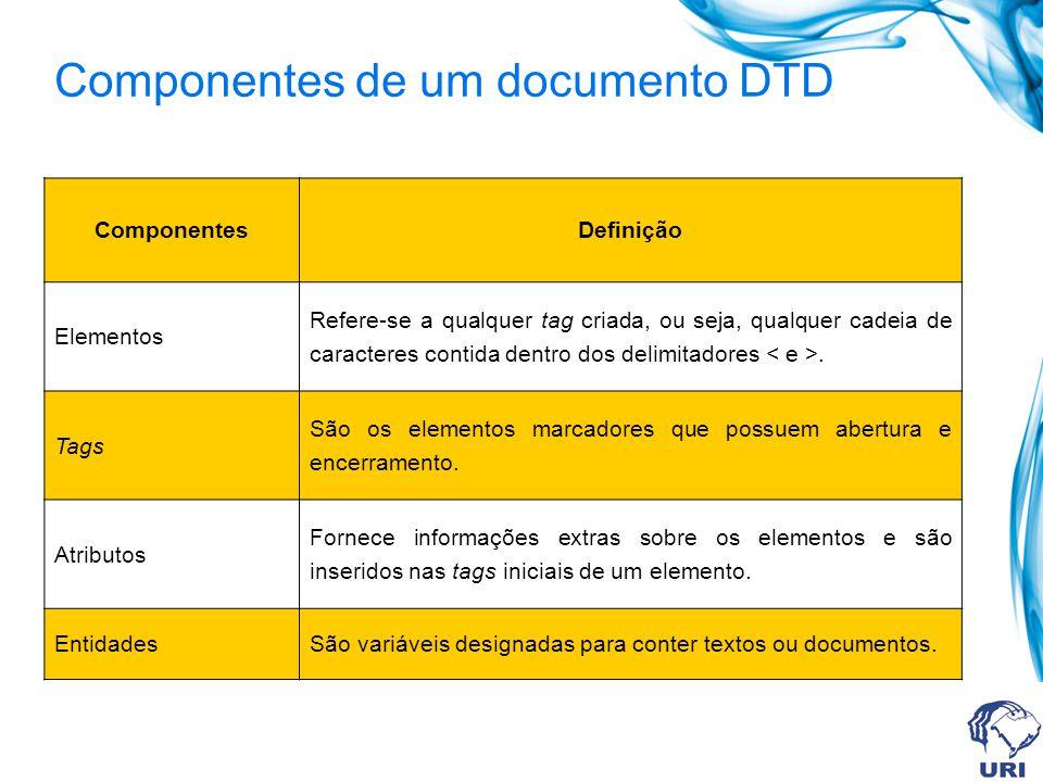 Componentes de um documento DTD ComponentesDefinição Elementos Refere-se a qualquer tag criada, ou seja, qualquer cadeia de caracteres contida dentro dos delimitadores.