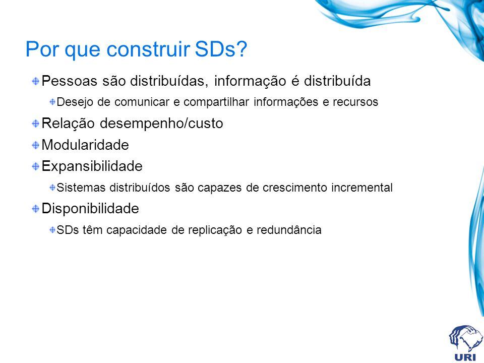Por que construir SDs? Pessoas são distribuídas, informação é distribuída Desejo de comunicar e compartilhar informações e recursos Relação desempenho