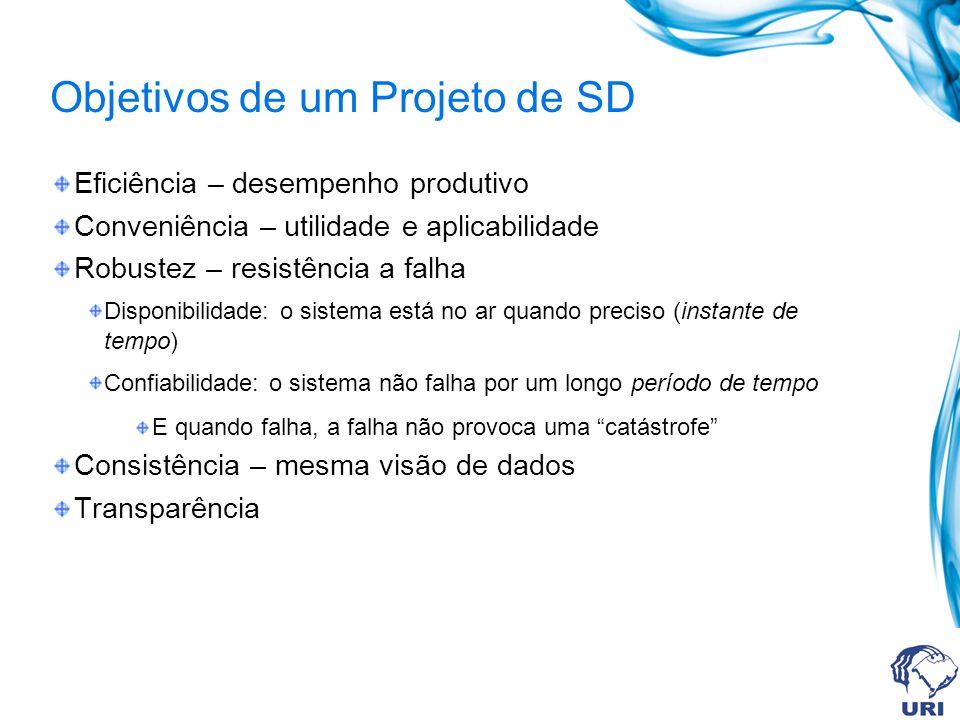 Objetivos de um Projeto de SD Eficiência – desempenho produtivo Conveniência – utilidade e aplicabilidade Robustez – resistência a falha Disponibilida
