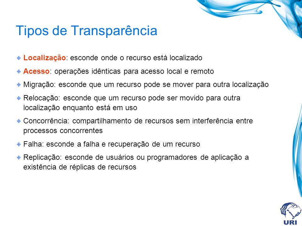 Tipos de Transparência Localização: esconde onde o recurso está localizado Acesso: operações idênticas para acesso local e remoto Migração: esconde qu