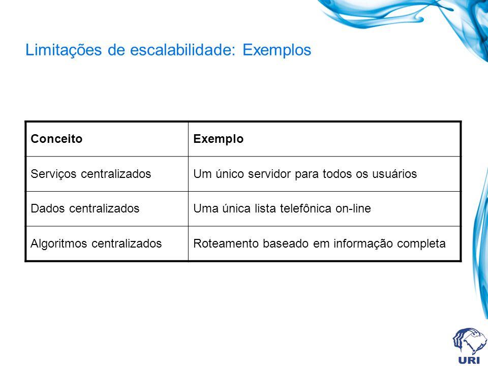 Limitações de escalabilidade: Exemplos ConceitoExemplo Serviços centralizadosUm único servidor para todos os usuários Dados centralizadosUma única lis