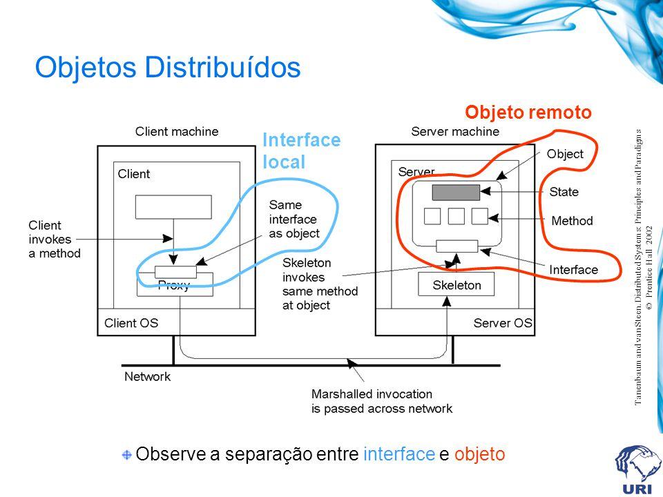 Tanenbaum and van Steen. Distributed Systems: Principles and Paradigms © Prentice Hall 2002 Objetos Distribuídos Observe a separação entre interface e