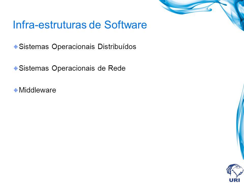 Infra-estruturas de Software Sistemas Operacionais Distribuídos Sistemas Operacionais de Rede Middleware
