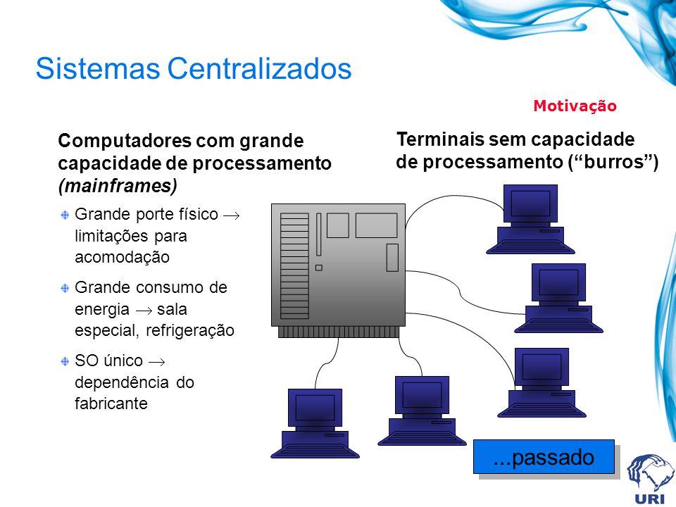 Sistemas Centralizados Grande porte físico limitações para acomodação Grande consumo de energia sala especial, refrigeração SO único dependência do fa