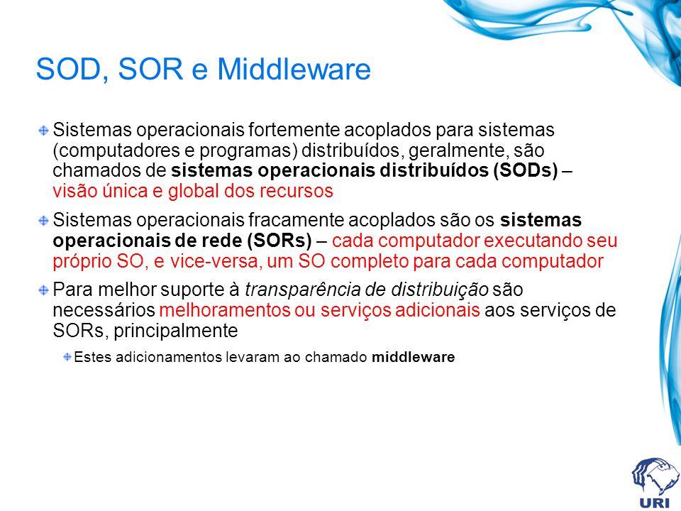SOD, SOR e Middleware Sistemas operacionais fortemente acoplados para sistemas (computadores e programas) distribuídos, geralmente, são chamados de si