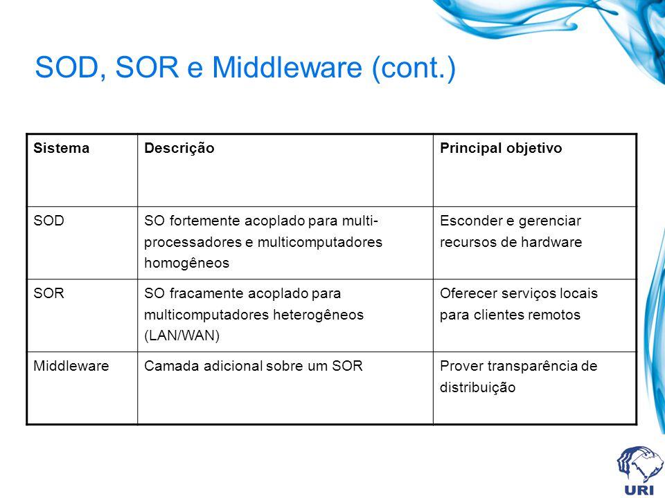 SOD, SOR e Middleware (cont.) SistemaDescriçãoPrincipal objetivo SOD SO fortemente acoplado para multi- processadores e multicomputadores homogêneos E