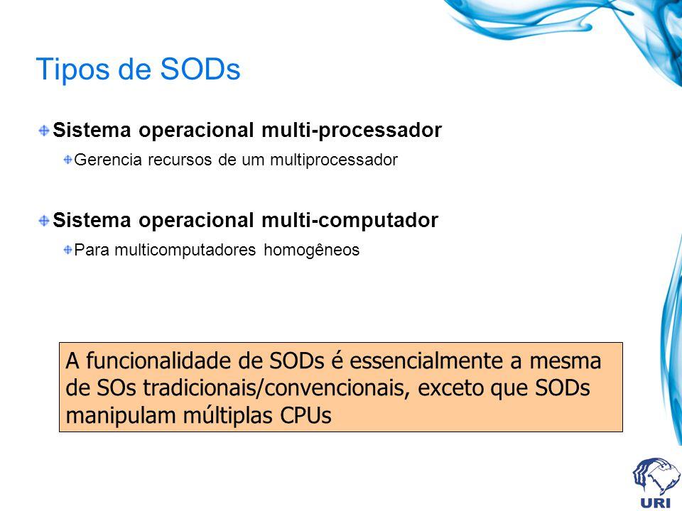 Tipos de SODs Sistema operacional multi-processador Gerencia recursos de um multiprocessador Sistema operacional multi-computador Para multicomputador