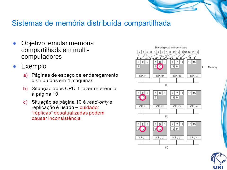 Sistemas de memória distribuída compartilhada Objetivo: emular memória compartilhada em multi- computadores Exemplo a)Páginas de espaço de endereçamen