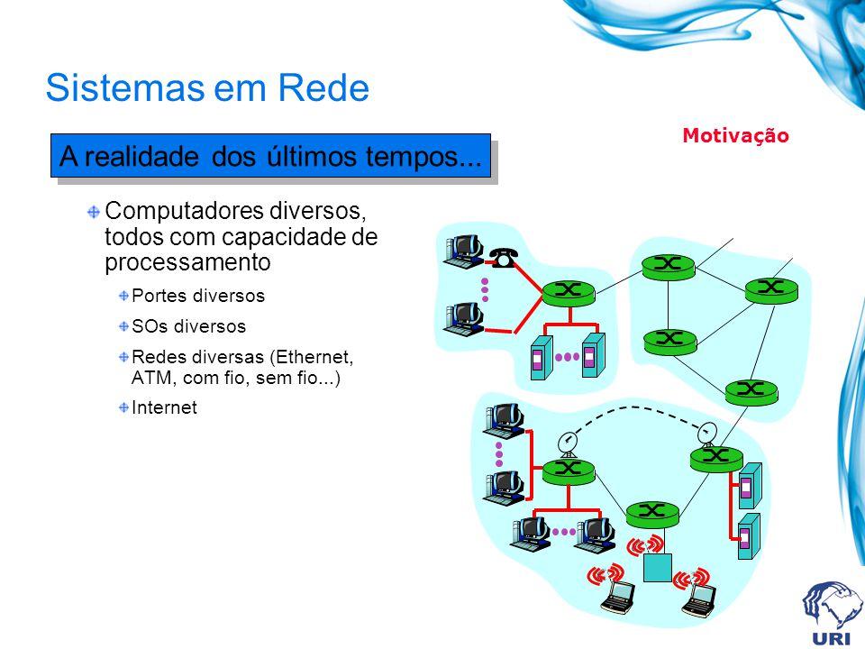 Sistemas em Rede Computadores diversos, todos com capacidade de processamento Portes diversos SOs diversos Redes diversas (Ethernet, ATM, com fio, sem