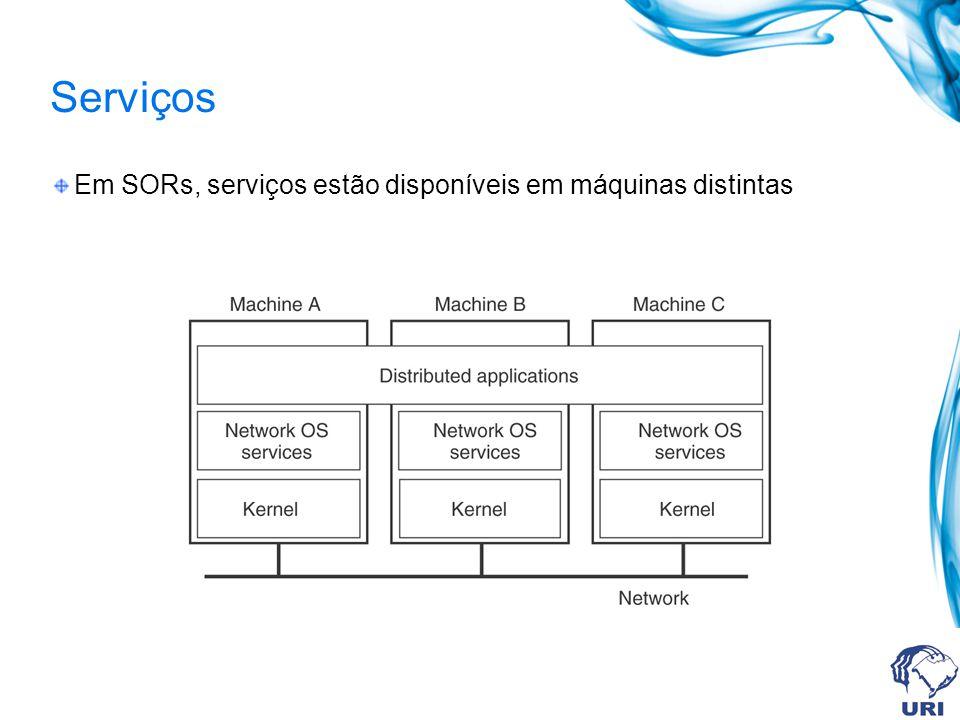 Serviços Em SORs, serviços estão disponíveis em máquinas distintas
