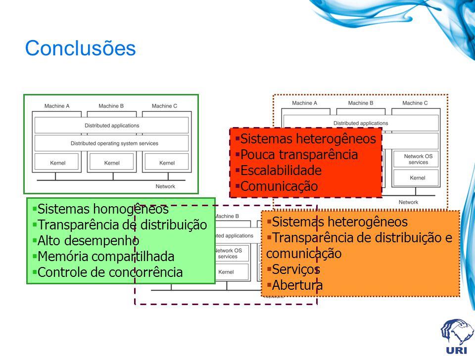 Conclusões Sistemas homogêneos Transparência de distribuição Alto desempenho Memória compartilhada Controle de concorrência Sistemas heterogêneos Tran