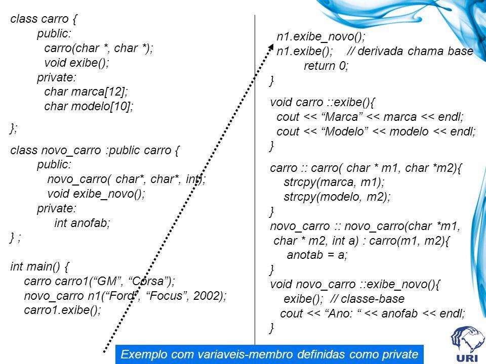 class carro { public: carro(char *, char *); void exibe(); private: char marca[12]; char modelo[10]; }; class novo_carro :public carro { public: novo_