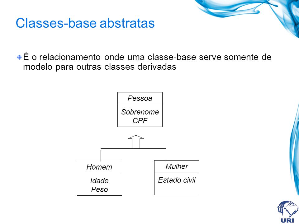 Classes-base abstratas É o relacionamento onde uma classe-base serve somente de modelo para outras classes derivadas Pessoa Sobrenome CPF Homem Idade