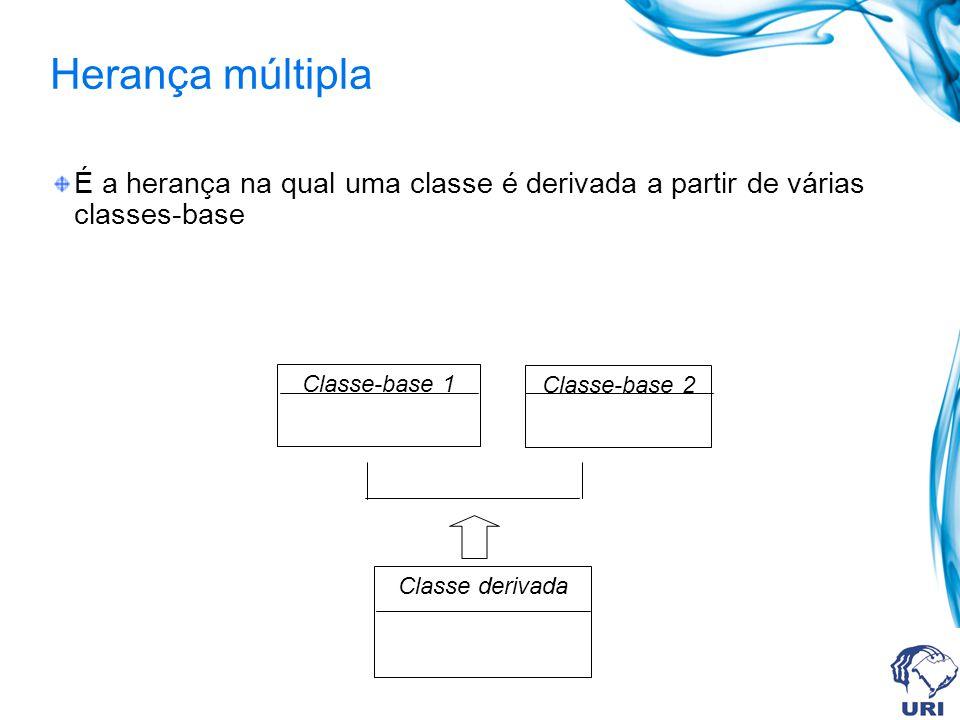 Herança múltipla É a herança na qual uma classe é derivada a partir de várias classes-base Classe derivada Classe-base 1 Classe-base 2