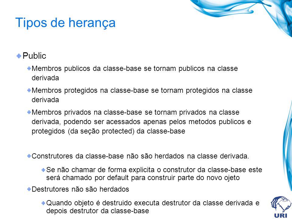 Tipos de herança Public Membros publicos da classe-base se tornam publicos na classe derivada Membros protegidos na classe-base se tornam protegidos n