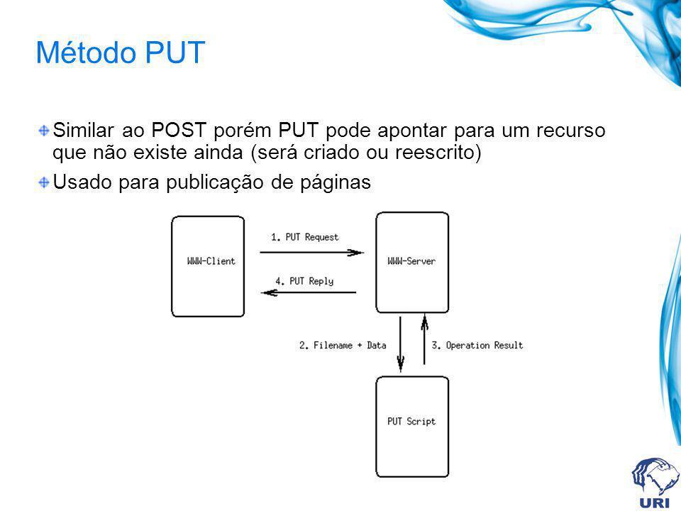 Método PUT Similar ao POST porém PUT pode apontar para um recurso que não existe ainda (será criado ou reescrito) Usado para publicação de páginas