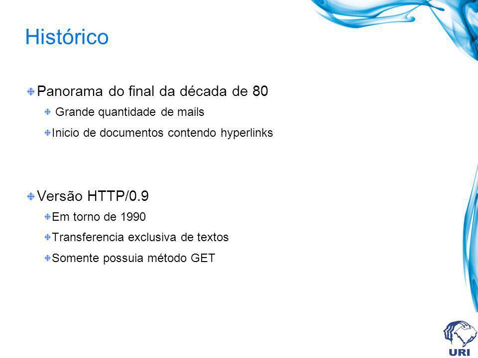 Histórico Panorama do final da década de 80 Grande quantidade de mails Inicio de documentos contendo hyperlinks Versão HTTP/0.9 Em torno de 1990 Transferencia exclusiva de textos Somente possuia método GET