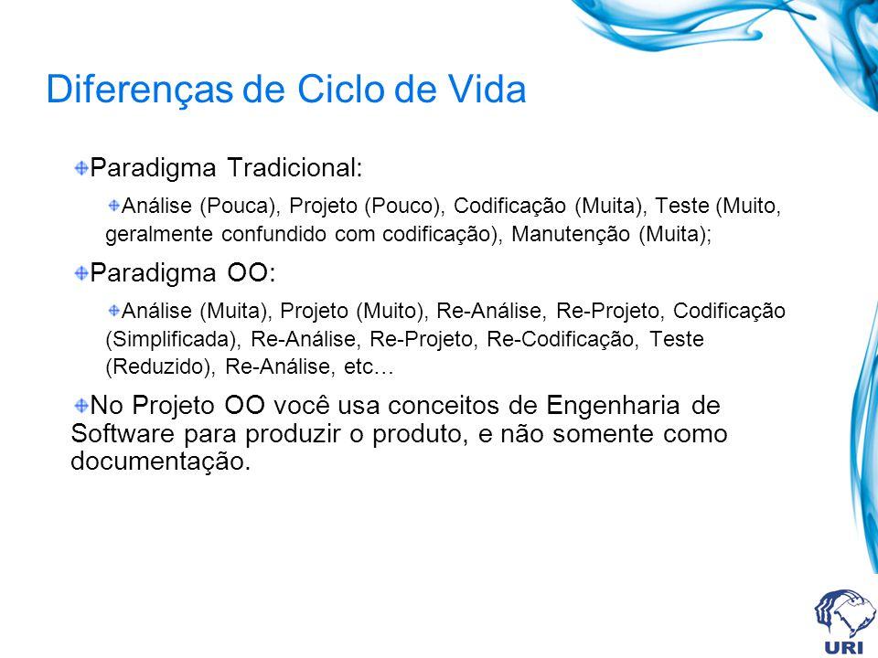 Diferenças de Ciclo de Vida Paradigma Tradicional: Análise (Pouca), Projeto (Pouco), Codificação (Muita), Teste (Muito, geralmente confundido com codificação), Manutenção (Muita); Paradigma OO: Análise (Muita), Projeto (Muito), Re-Análise, Re-Projeto, Codificação (Simplificada), Re-Análise, Re-Projeto, Re-Codificação, Teste (Reduzido), Re-Análise, etc… No Projeto OO você usa conceitos de Engenharia de Software para produzir o produto, e não somente como documentação.