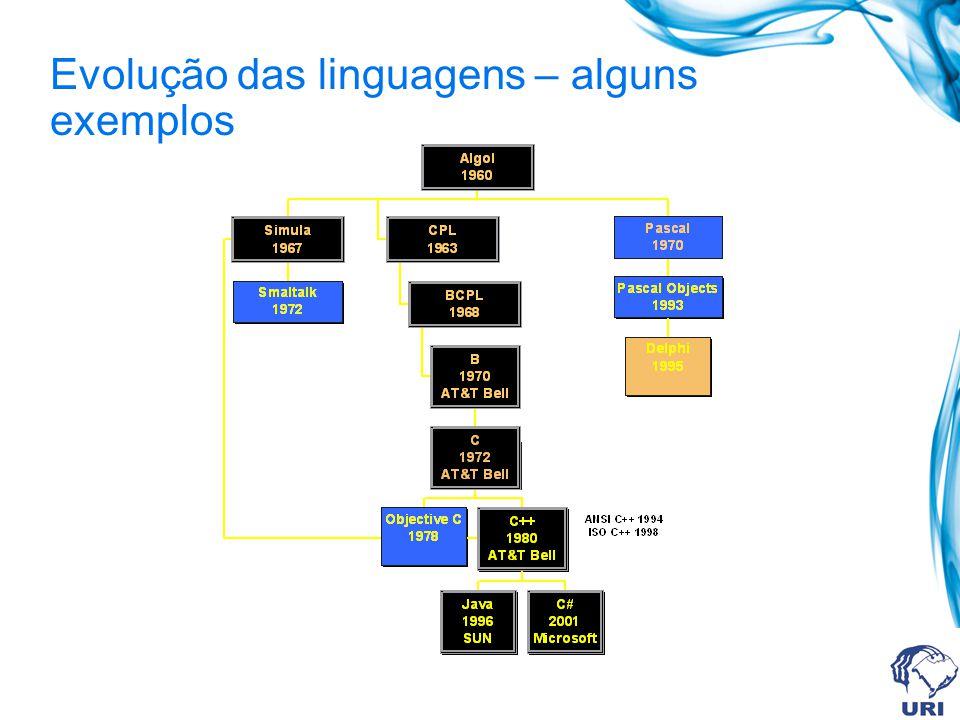 Evolução das linguagens – alguns exemplos