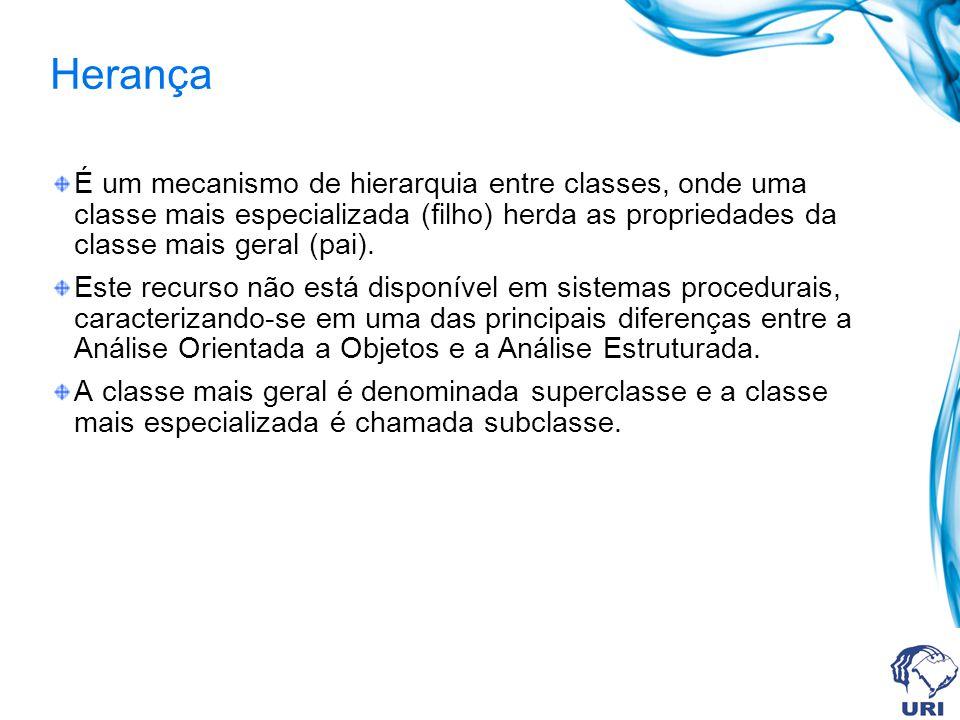 Herança É um mecanismo de hierarquia entre classes, onde uma classe mais especializada (filho) herda as propriedades da classe mais geral (pai). Este