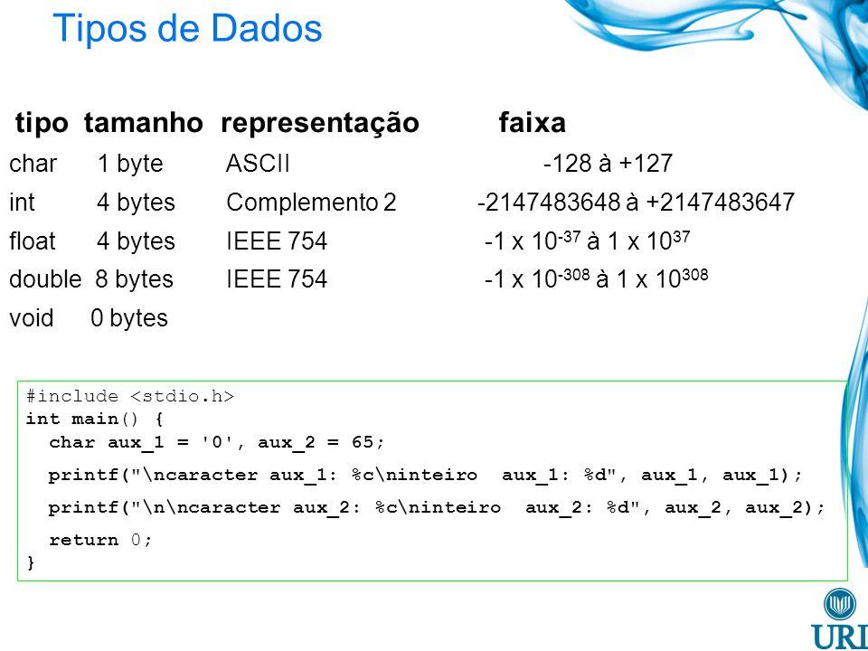 Tipos de Dados tipo tamanho representação faixa char 1 byteASCII -128 à +127 int 4 bytes Complemento 2 -2147483648 à +2147483647 float 4 bytesIEEE 754 -1 x 10 -37 à 1 x 10 37 double 8 bytes IEEE 754 -1 x 10 -308 à 1 x 10 308 void 0 bytes #include int main() { char aux_1 = 0 , aux_2 = 65; printf( \ncaracter aux_1: %c\ninteiro aux_1: %d , aux_1, aux_1); printf( \n\ncaracter aux_2: %c\ninteiro aux_2: %d , aux_2, aux_2); return 0; }