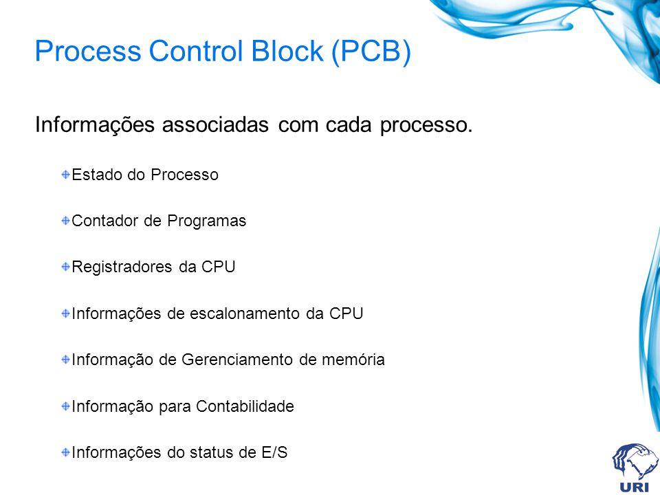 Informações associadas com cada processo. Estado do Processo Contador de Programas Registradores da CPU Informações de escalonamento da CPU Informação