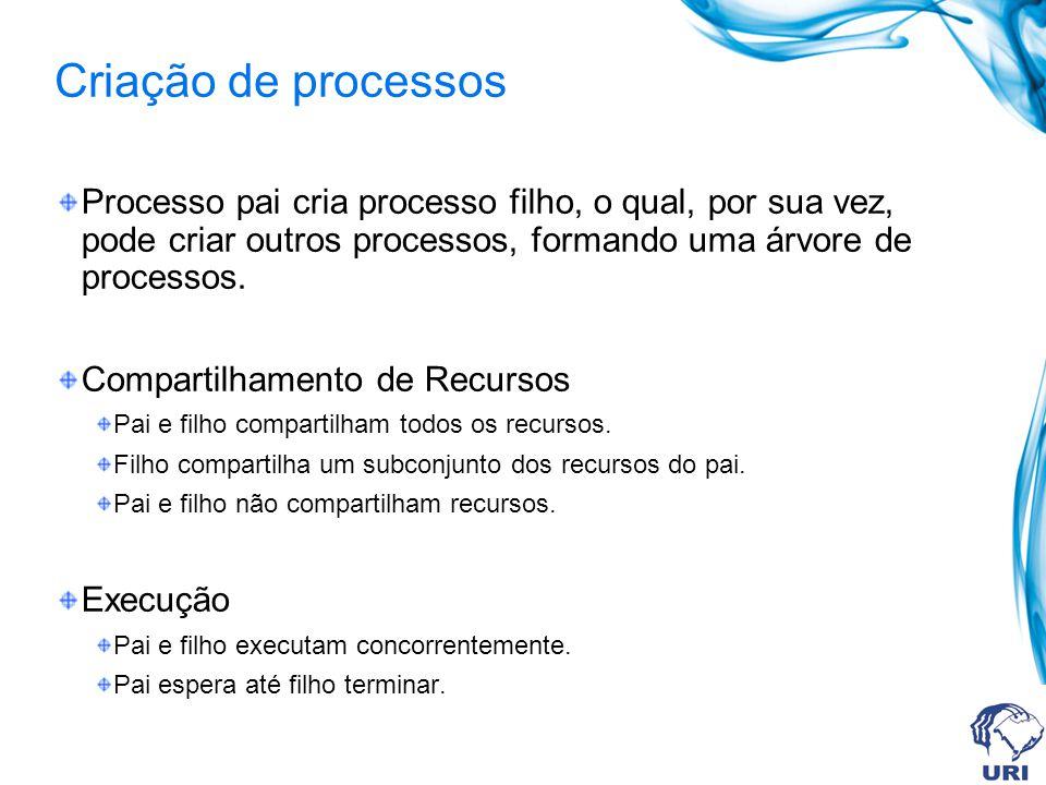 Processo pai cria processo filho, o qual, por sua vez, pode criar outros processos, formando uma árvore de processos. Compartilhamento de Recursos Pai