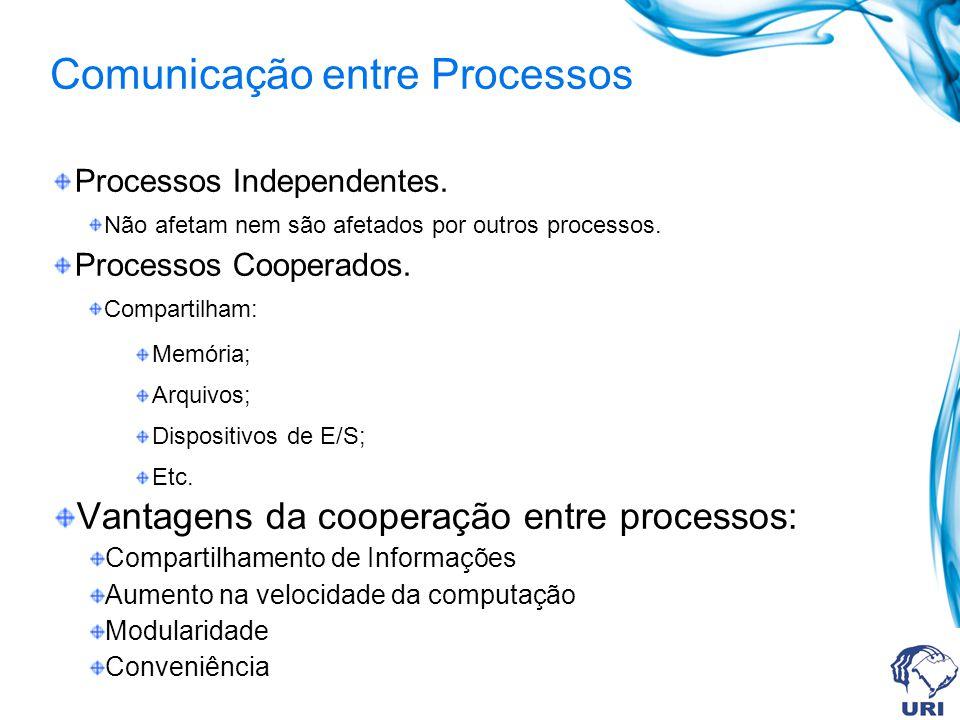 Comunicação entre Processos Processos Independentes. Não afetam nem são afetados por outros processos. Processos Cooperados. Compartilham: Memória; Ar