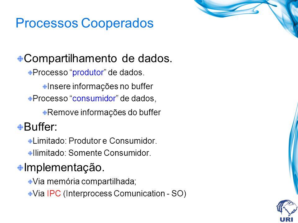 Processos Cooperados Compartilhamento de dados. Processo produtor de dados. Insere informações no buffer Processo consumidor de dados, Remove informaç