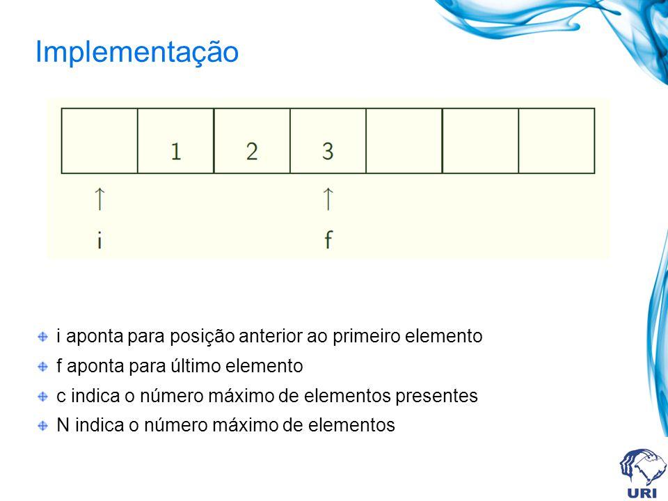 Implementação i aponta para posição anterior ao primeiro elemento f aponta para último elemento c indica o número máximo de elementos presentes N indi