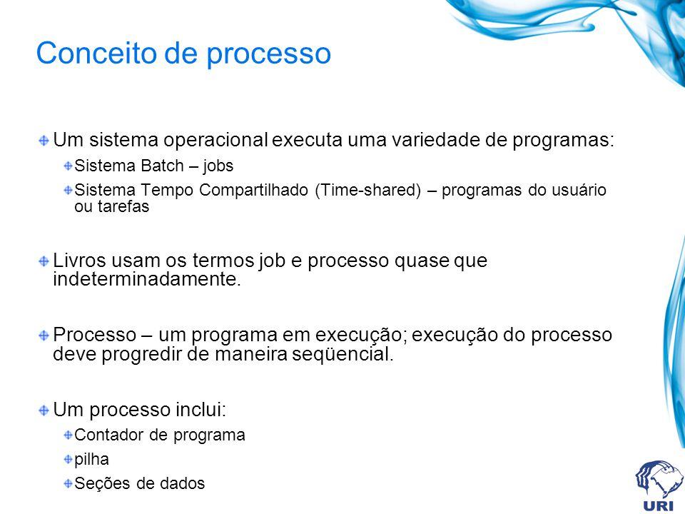 Criação de processos Sistemas operacionais precisam assegurar a criação de todos os processos necessários Há quatro eventos que fazem com que processos sejam criados Inicio do sistema Execução de uma chamada ao sistema de criação de processo por um processo em execução Uma requisição do usuário para criar um novo processo Inicio de um job em lote Inicialização de processos em segundo plano pelo SO Daemons Tecnicamente um processo é criado quando um outro processo faz uma chamada ao sistema de criação de processos Fork clone identico ao processo que o chamou